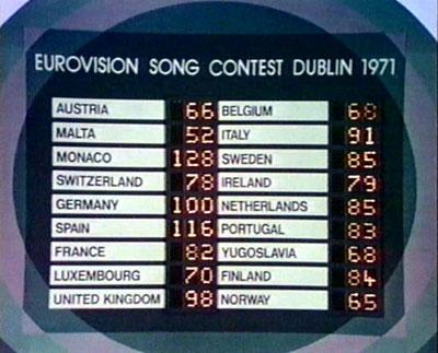 eurovision 2010 entries