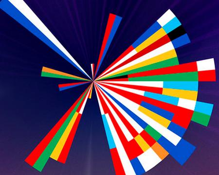Euroviisut 2021 Finaali